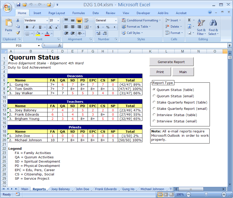 Quarterly Status Report Template